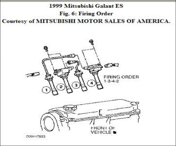 1999 Mitsubishi Galant 99 Mitsu Galant Tune-up: Hello, I