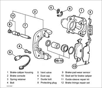 1994 BMW 740 Front Brakes on 1994 Bmw 740i: Cannot Find