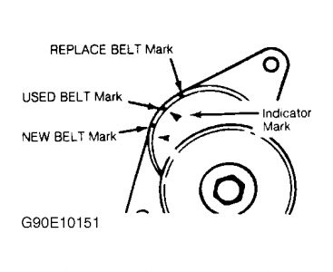 1990 Buick Electra Water Pump: Noises Problem 1990 Buick