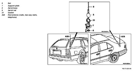 1995 Mercedes Benz 420sl Question About Operations: We