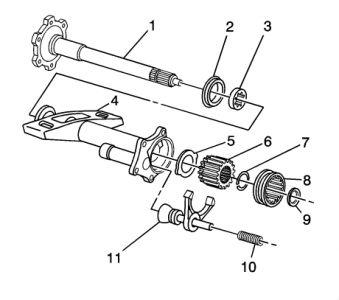 Chevy S10 Blazer 2 8 Engine Diagram 2000 Chevy S10 Engine