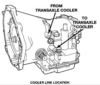 Transmission Drops Into Limp-in Mode On: Warranty Problem