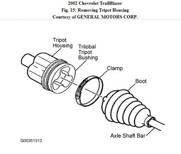1998 Chevy S10 Front Differential Parts Diagram • Wiring