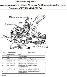 2004 Ford Explorer Noise: Hi Guys, I Would Like to Know