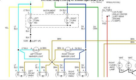 1992 chevy s10 radio wiring diagram gmc diagrams 1996 sonoma 95 data95 data schematic 1995