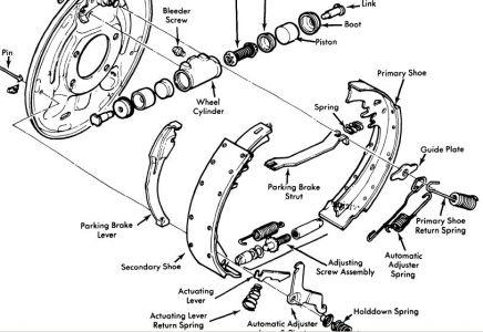 1976 Jeep CJ5 Bleeding Brake Line: Brakes Problem 1976