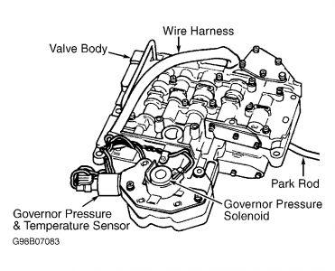 2002 Dodge Dakota Modulator: Transmission Problem 2002