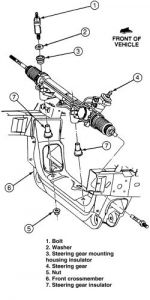 1998 Ford Explorer Power Rack: I Would Like to Know the