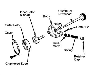 1994 Dodge Ram Distributor: Engine Mechanical Problem 1994