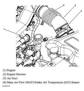 Mass Air Flow Sensor Location: Is the IAT Sensor