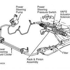 2001 Ford Taurus Engine Diagram Lewis Dot For Nh3 1999 Tauru Schematic Wiring Database Intermittent Power Steering And Window Problems 2003 Dodge Neon