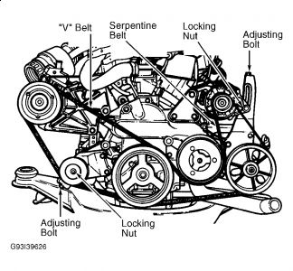 1996 Dodge Caravan Removing the Ac Belt to Replace the Serp