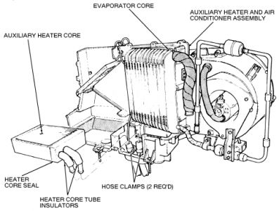1993 Ford Aerostar Heater Blowing Luke Warm Heat