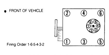 1994 Chevy Cheyenne SPARK PLUG FIRING Order: What Is the