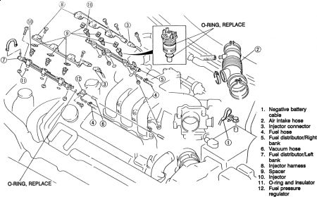 1996 Ford Probe Fuel Rail Location: Engine Performance
