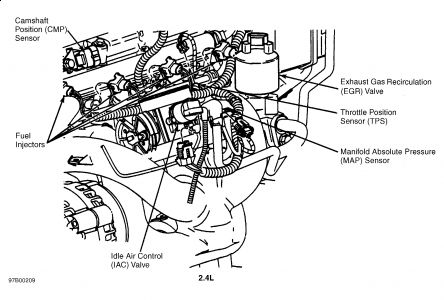 1997 Chevy Malibu CRANKSHAFT SENSOR: Where Can I Find