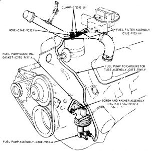 1987 Mercury Marquis Fuel Pump: Engine Performance Problem