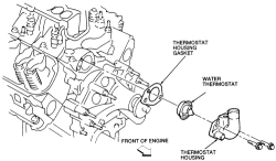 1999 Ford Explorer Picture of Thermostat Location: Want to