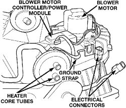 2000 Jeep Cherokee How to Replace A/c Blower Motor