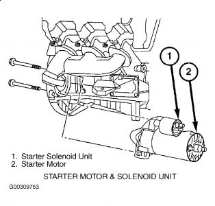 2004 Chrysler Crossfire Won't Start: Car Drove Fine