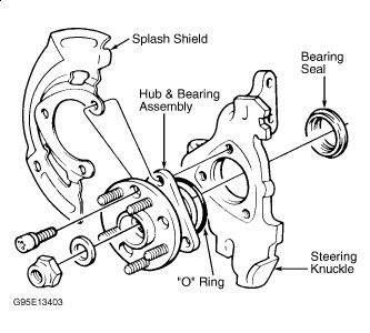 1999 Oldsmobile Silhouette Hub Assembly Replacement