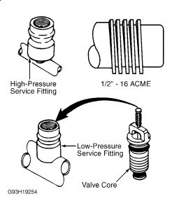 1996 Audi A4 Fill Adapter: I Want to Refill the A/C, Check