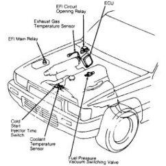 1988 Toyota Pickup Radio Wiring Diagram Timeline Template 2004 Toyotum Celica Audio Database Install 5sfe Toyskids Co