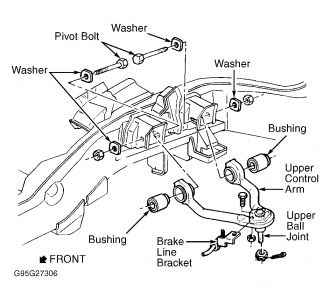 Jeep Grand Cherokee Thermostat Location Free Download