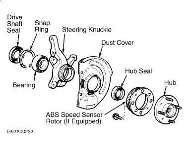 2001 Mitsubishi Mirage Front Wheel Bearing: How Do You
