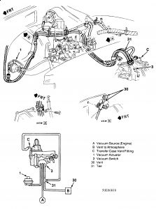 1995 Chevy S-10 4WD Problems: Transmission Problem 1995