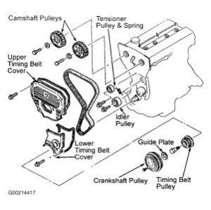 2000 Kia Sportage Timming Belt: My Dealer Said I Might
