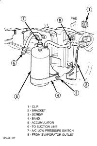 2002 Dodge Ram Compressor Short Cycling: Air Conditioning