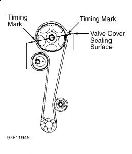 Timing Marks on Valve Cams and Timing