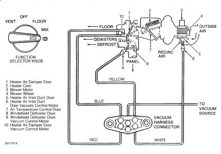 96 Jeep Cherokee Vacuum Hose Diagram Ford Excursion Vacuum