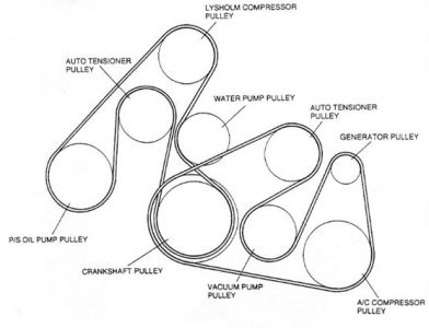 2008 Mazda 3 Drive Belt Diagram: Engine Mechanical Problem