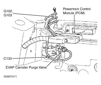 2000 Lincoln Ls Pcm Module Wiring Diagram. 2000 Lincoln Ls