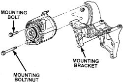 1997 Dodge Ram Coolant Leak: Engine Cooling Problem 1997