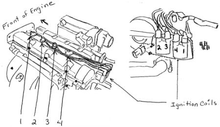 Spark Plug Diagram: Spark Plug Wiring Diagram for a 2.4