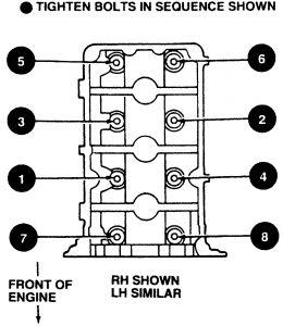 1996 Mercury Sable Torque Pounds: Engine Mechanical