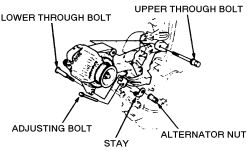 1992 Honda Accord ALTERNATOR: I NEED a DIAGRAM OF THE