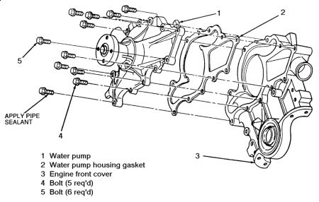 1995 Ford Taurus Water Pump Housing: Engine Cooling