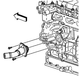 2002 Chevy Trailblazer Thermostat: Engine Cooling Problem