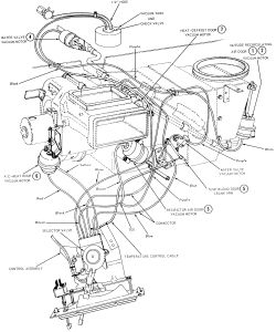 1968 Firebird Fuse Box