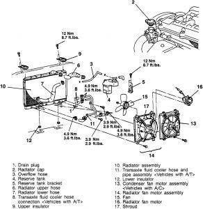 1998 Chrysler Sebring Where Is the Radiator Drain Plug