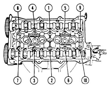Ford Escort Head Bolt Torque Specs: What Are the Spec for