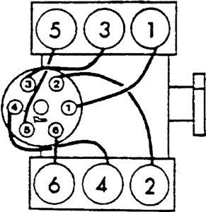 Firing Order Diagram: V8 Four Wheel Drive Automatic 100,000 Miles
