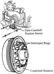 1997 Pontiac Grand Prix Crank Shaft Sensor: How Do You
