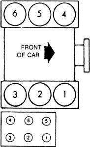 1998 Mazda B3000 Firing Order: What Would the Firing Order