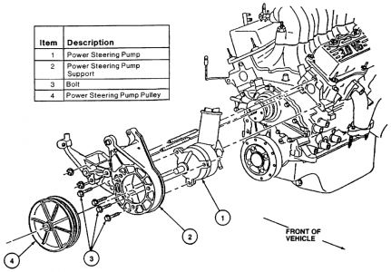 1998 Ford Windstar Power Steering Pump: Steering Problem