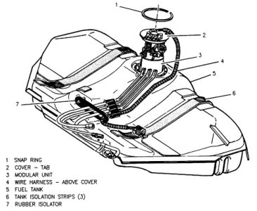 2001 Chevy Cavalier Gas Tank: 2001 Chevy Cavalier 4 Cyl